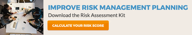 Risk Assessment Kit