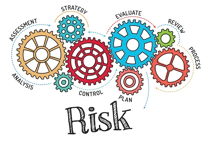 A Brief Guide to Enterprise Risk Management for Financial Institutions